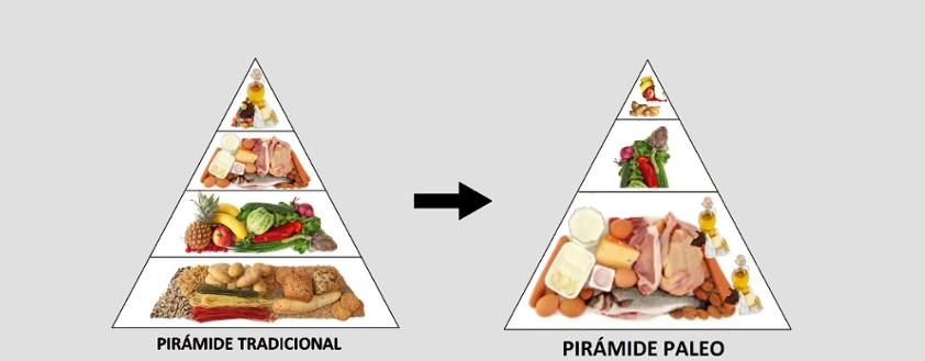 Dieta Paleo, los peligros de buscar una bonita figura