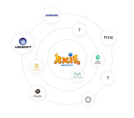 axie-infinity-partners-ganar-dinero